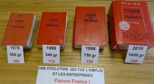 Evolution-code-du-travail1
